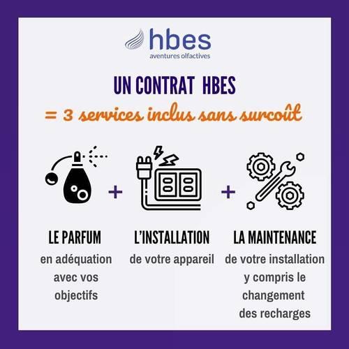 HBES recrute Alternant(e) 12/24mois - Community manager